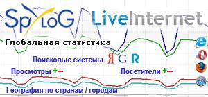 Статистика Рунета. Анализ социальных трендов