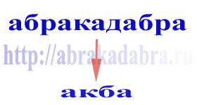 Сервисы коротких ссылок (Short URL Redirection Services). Красивый адрес веб-страницы